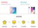 哪个app能旧手机换新手机 回收手机以旧换新用什么软件